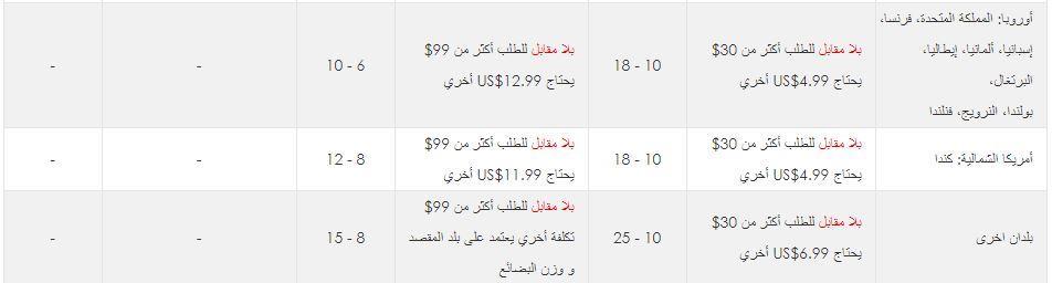 رسوم شحن وتوصيل موقع zaful