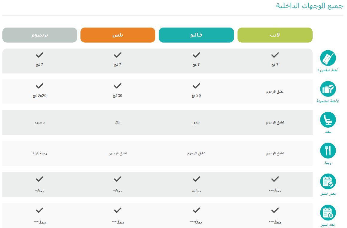 رسوم تعديل حجز طيران ناس للوجهات الداخلية
