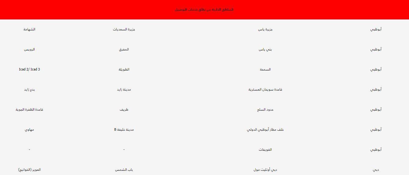 مناطق خارج نطاق توصيل نمشي في الإمارات